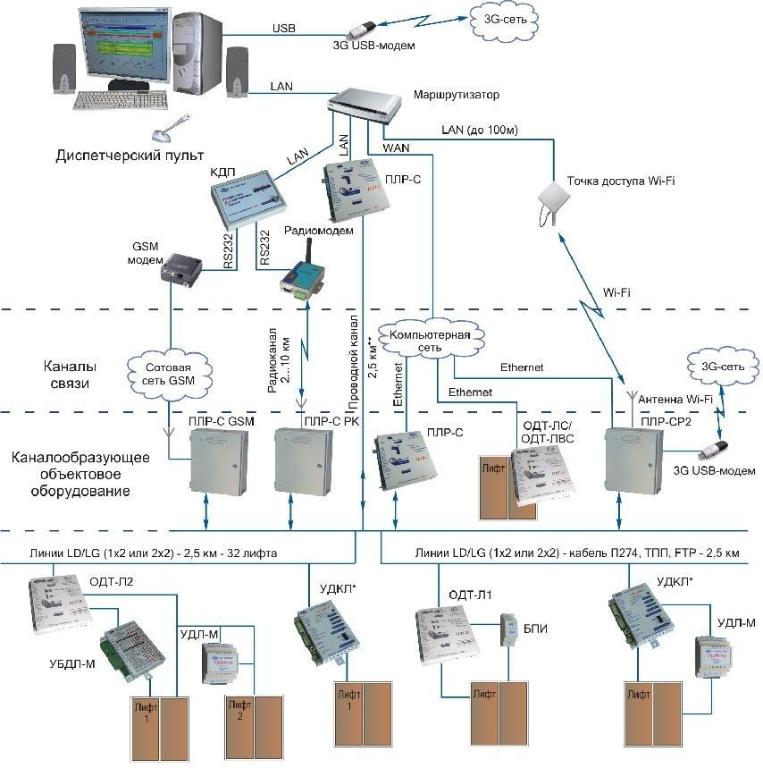 Асуд-248 переговорное устройство схема 14